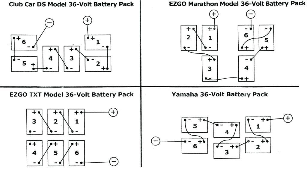 kc7297 images of golf cart lights wiring diagram ez go
