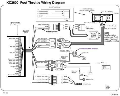 Awesome Allison Auto Wiring Diagram Epub Pdf Wiring Cloud Intelaidewilluminateatxorg