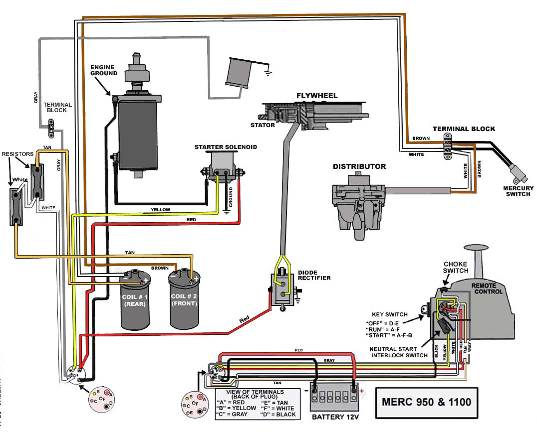 Superb Mercury Engine Diagram Basic Electronics Wiring Diagram Wiring Cloud Intelaidewilluminateatxorg