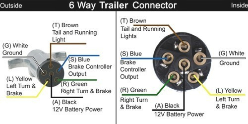 Miraculous 6 Pin Round Wiring Diagram Basic Electronics Wiring Diagram Wiring Cloud Vieworaidewilluminateatxorg