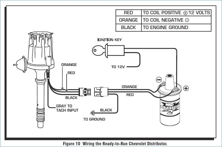 chevy points distributor wiring - push button battery isolator wiring  diagram for wiring diagram schematics  wiring diagram schematics