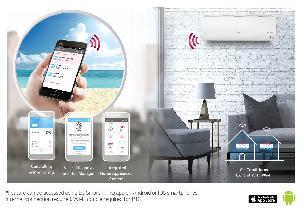 Admirable Why Go For Smart Wi Fi Air Conditioners Total Electrics And Air Wiring Cloud Rineaidewilluminateatxorg