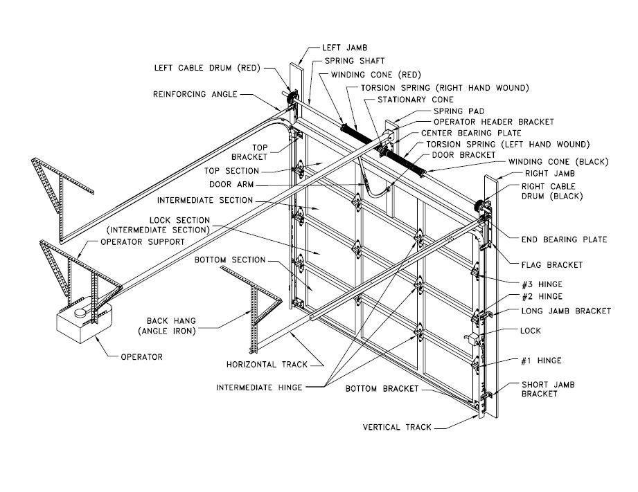 commercial garage door wiring schematic tn 0718  commercial door opener wiring  tn 0718  commercial door opener wiring