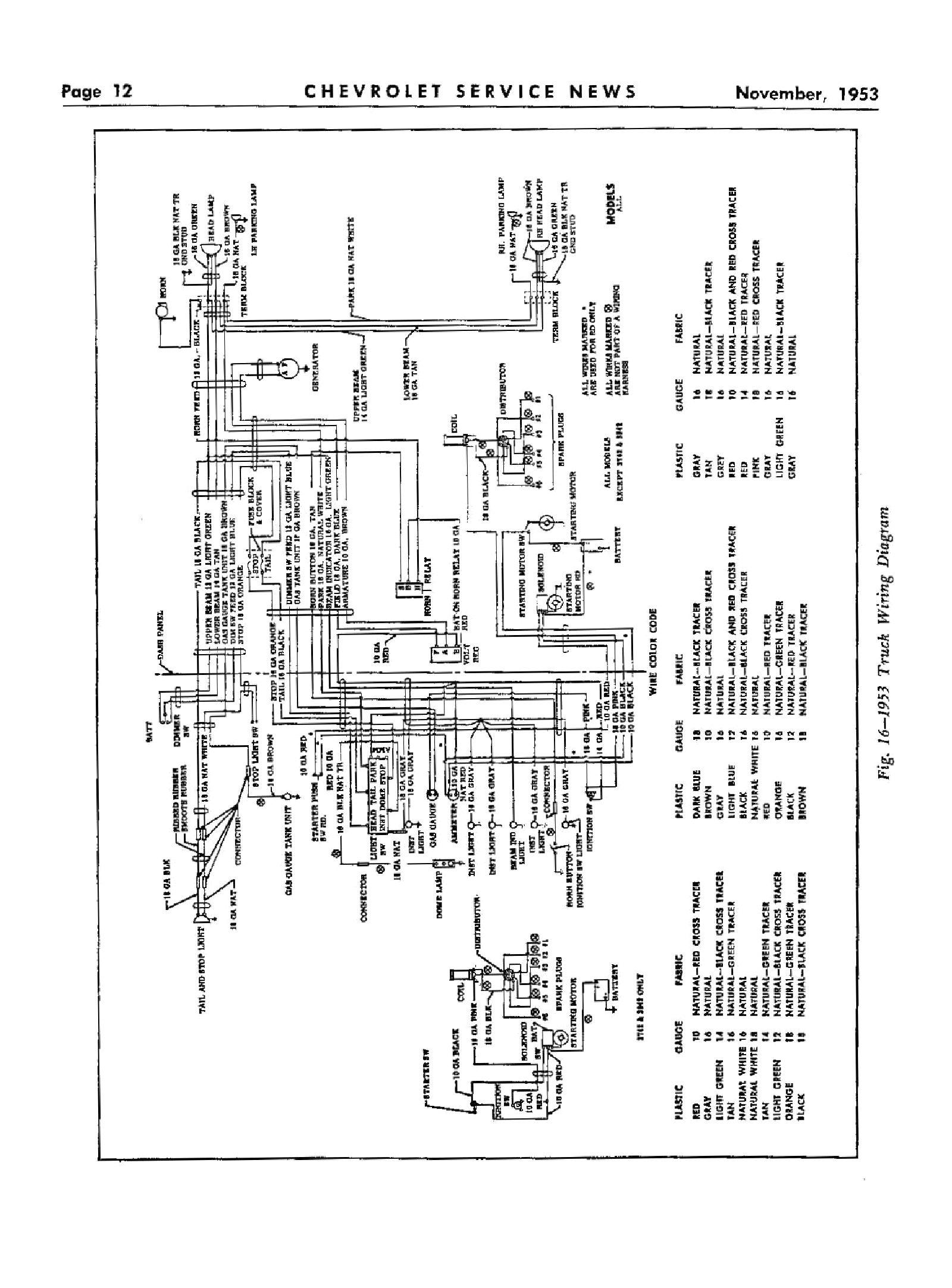 Astounding 1975 Chevy K10 Wiring Diagrams Basic Electronics Wiring Diagram Wiring Cloud Hisonepsysticxongrecoveryedborg