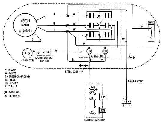 BS_5213] Shaw Box Wiring Diagrams Download DiagramArcin Erek Norab Denli Mohammedshrine Librar Wiring 101