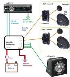 Enjoyable Car Audio Amplifier Wiring Diagram Basic Electronics Wiring Diagram Wiring Cloud Faunaidewilluminateatxorg