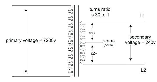 Marvelous Power Transformer Wiring Diagrams Neon Transformer Wiring Diagram Wiring Cloud Overrenstrafr09Org