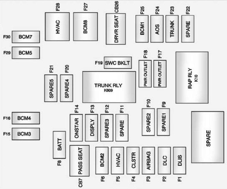 2011 camaro ss fuse box cover - wiring diagram bland-delta-a -  bland-delta-a.cinemamanzonicasarano.it  cinemamanzonicasarano.it