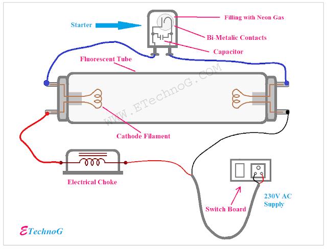 Fluorescent Lamp Wiring Diagram -Icm272 Control Board Wiring Diagram |  Begeboy Wiring Diagram SourceBegeboy Wiring Diagram Source