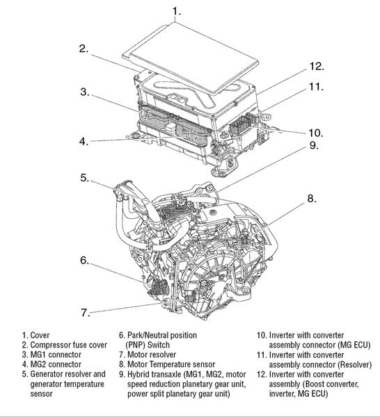 Tx 5970  Nissan Altima Hybrid 2011 Fuse Box Schematic Wiring