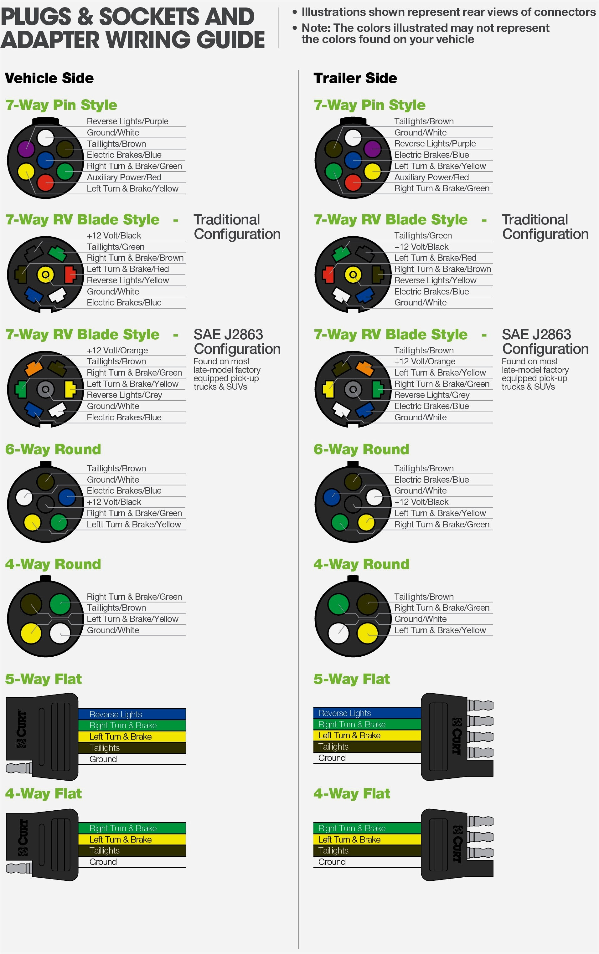 Yx 4127 Seven Pin Trailer Wiring Diagram