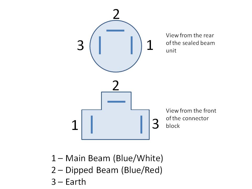 al_4455] sealed beam headlight wiring diagram free diagram sealed beam headlight wiring diagram how to wire high and low beams together pendu over benkeme rine umize ponge mohammedshrine librar wiring 101