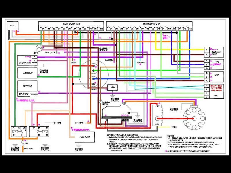 1977 Jeep Cj5 Wiring Harness - 2013 Explorer Fuse Box Location for Wiring  Diagram SchematicsWiring Diagram Schematics