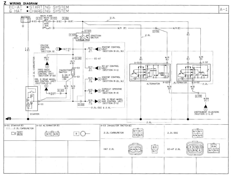 mazda b2600 wiring diagram pdf | wiring diagram plaster  tenutasantelisabetta.it