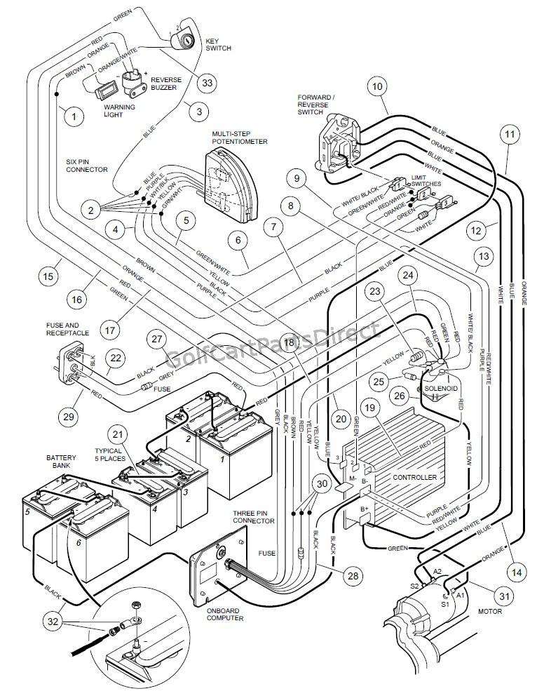 Awesome Wiring 48V Golfcartpartsdirect Wiring Cloud Rdonaheevemohammedshrineorg