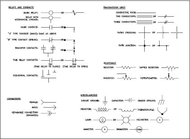 Terrific Engineering Symbology Prints And Drawings Module 3 Wiring Cloud Loplapiotaidewilluminateatxorg