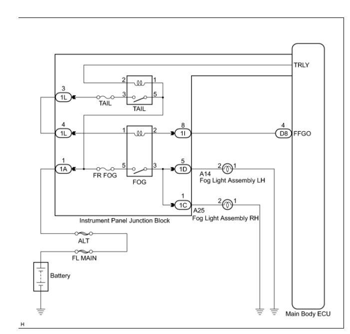 Nissan Light Wiring Diagram
