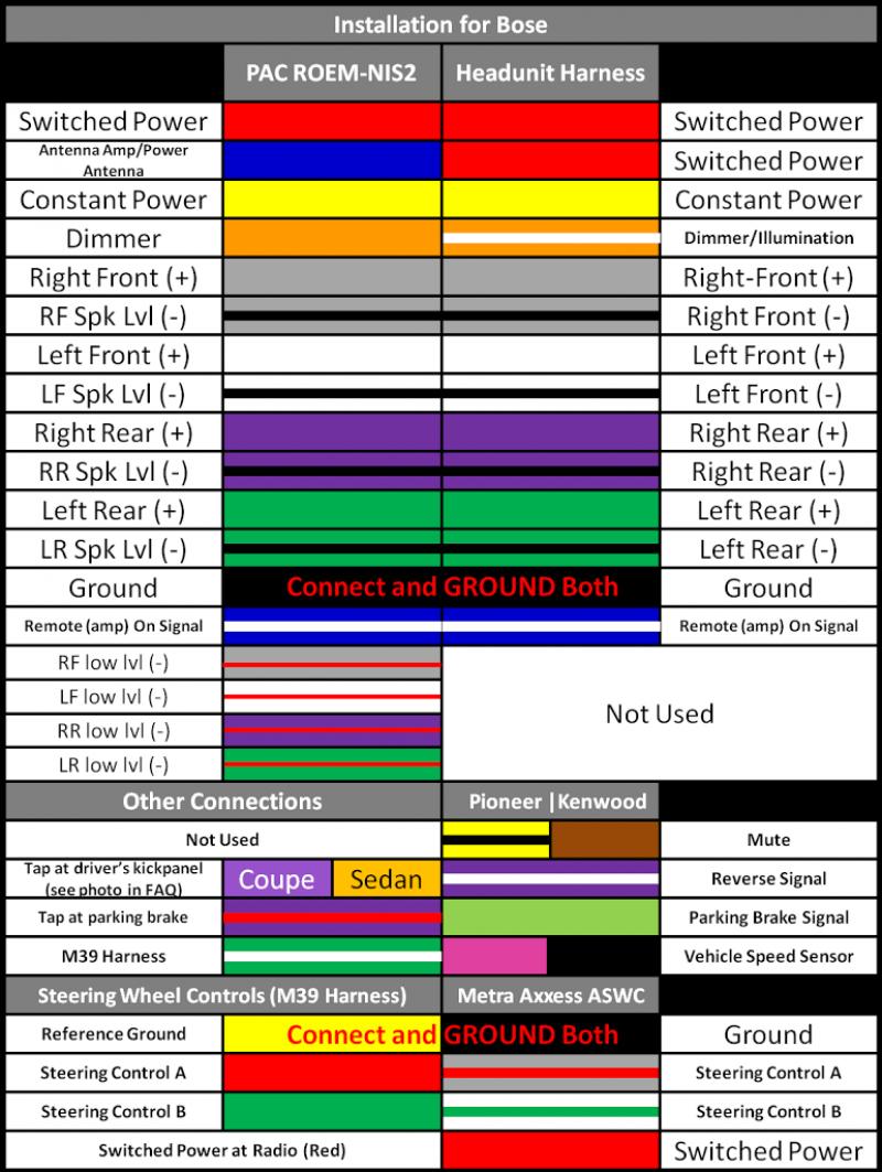 [SCHEMATICS_48IS]  Pioneer Double Din Wiring Diagram - Range Rover Reverse Camera Wiring  Diagram - basic-wiring.sampwire.jeanjaures37.fr | Pioneer Avh X2700bs Harness Wiring Diagram |  | Wiring Diagram