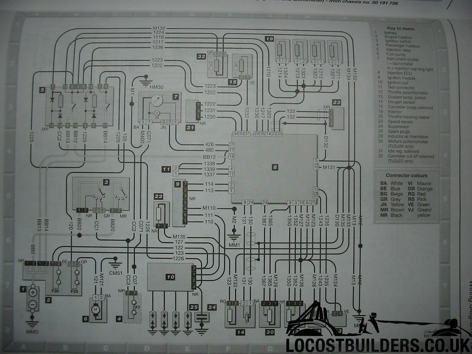 Peugeot 106 1 Wiring Diagram