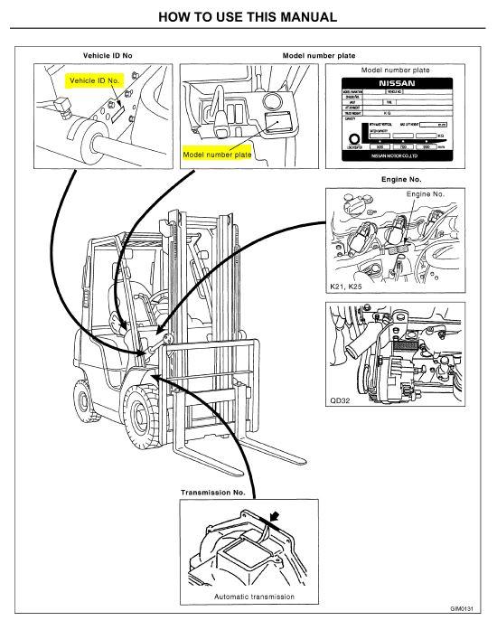 sk_5462] nissan forklift wiring diagram further nissan electric forklift  wiring free diagram  carn bemua kicep capem mohammedshrine librar wiring 101