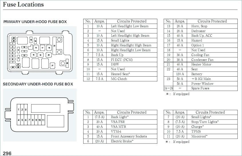 08 Jeep Patriot Fuse Box - wiring diagram series-generate -  series-generate.hoteloctavia.itseries-generate.hoteloctavia.it