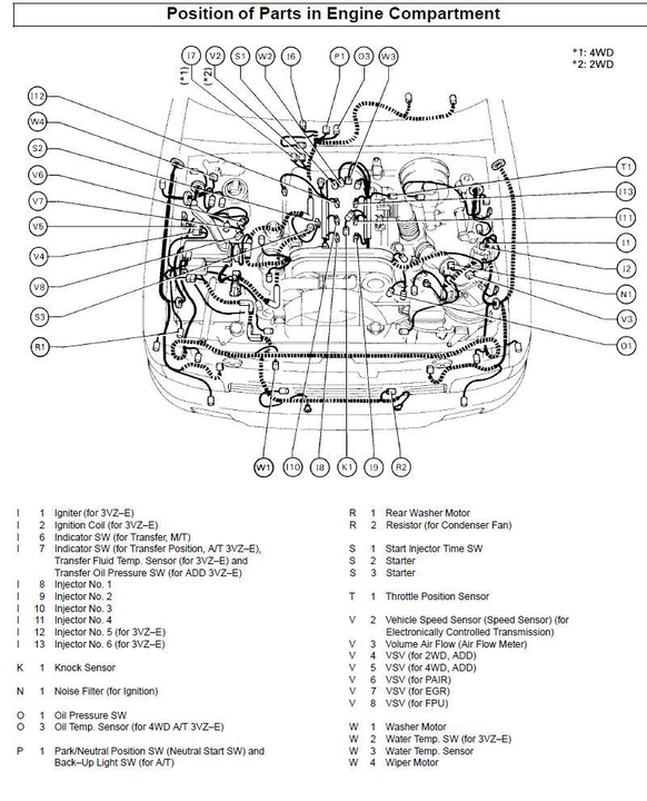 Miraculous 1994 Toyota Camry Engine Diagram General Wiring Diagram Data Wiring Cloud Hisonepsysticxongrecoveryedborg
