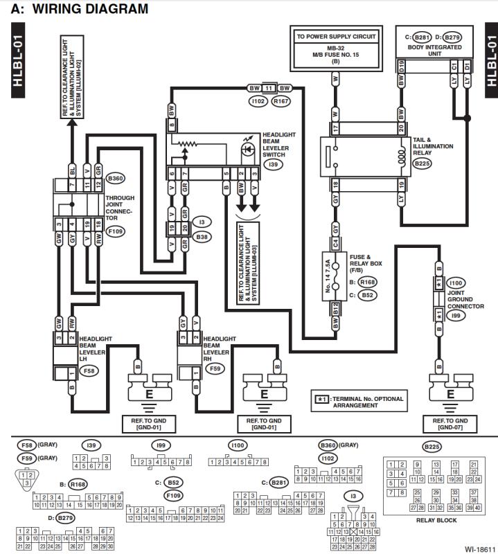 2002 Subaru Wrx Wiring Diagrams - Wiring Diagramsway.tear.lesvignoblesguimberteau.fr
