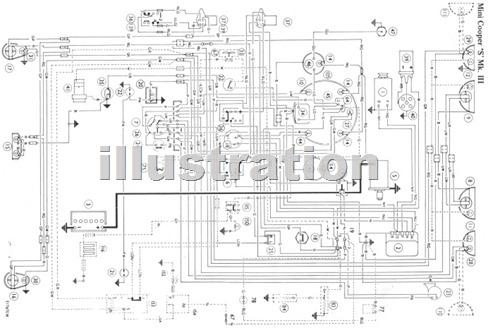 Cool 2010 Mini Cooper S Wiring Diagram Basic Electronics Wiring Diagram Wiring Cloud Filiciilluminateatxorg