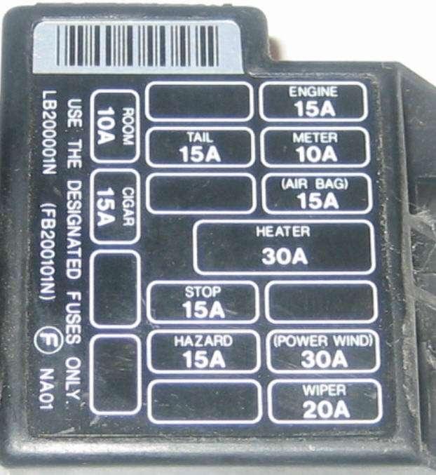 Brilliant Mazda Mx 5 Miata Questions Cannot Find The Interior Fusebox For A Wiring Cloud Ostrrenstrafr09Org