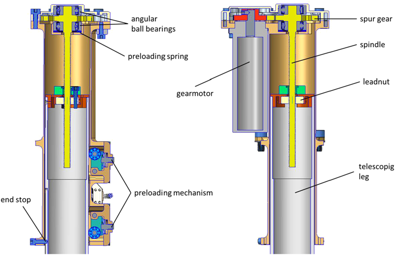 Super Seis Insights Seismic Experiment For Internal Structure Of Mars Wiring Cloud Licukshollocom