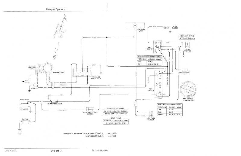 fy2824 deere tractor wiring diagrams john deere 400 loader