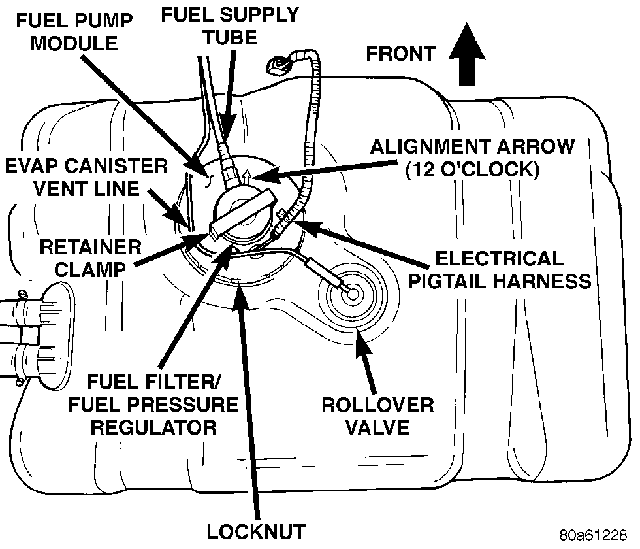BT_4144] 1998 Jeep Fuel Filter Wiring DiagramXeira Ostom Orsal Trons Mohammedshrine Librar Wiring 101