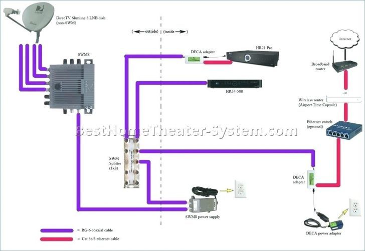 wb_4187] diagram moreover directv swm wiring diagram moreover directv swm  download diagram  iness hendil mohammedshrine librar wiring 101