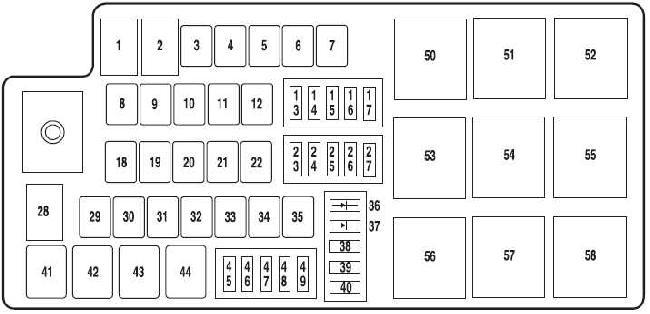 2007 lincoln mkx fuse panel diagram 06 ford fusion fuse box wiring diagram data  06 ford fusion fuse box wiring