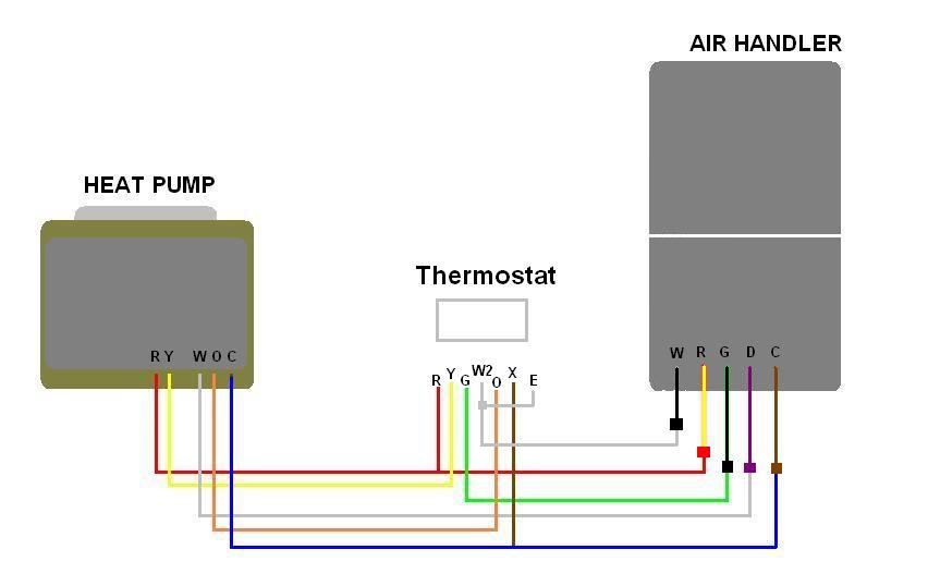 goodman furnace thermostat wiring heat pump  cat5 dsl