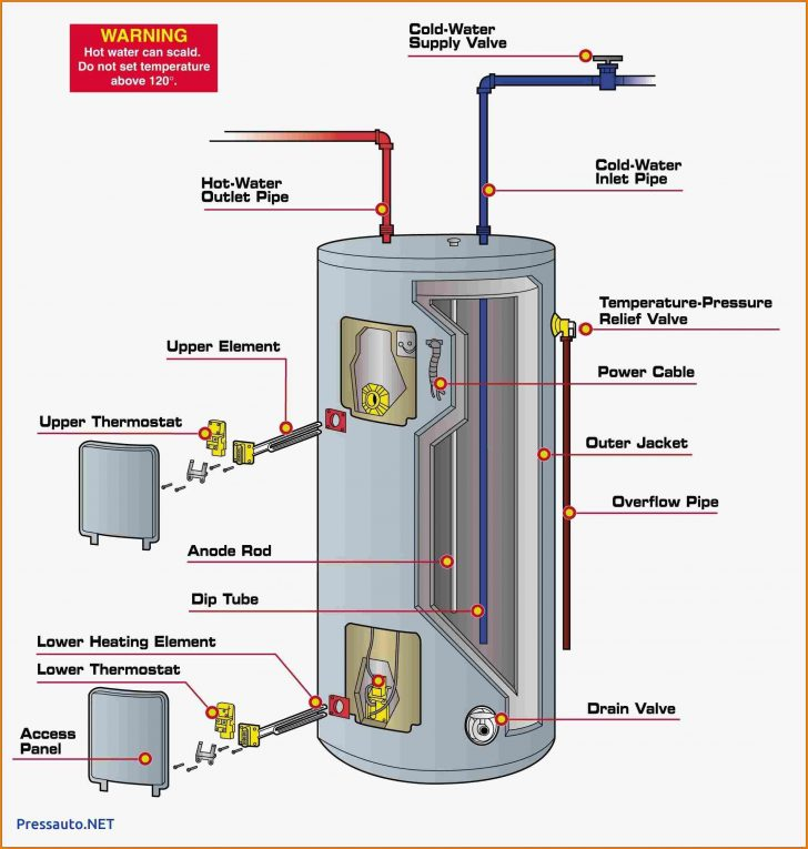 Wiring Diagram For Hot Water Heater Element from static-assets.imageservice.cloud