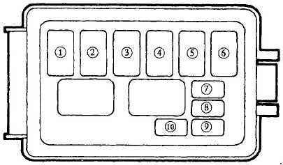 Brilliant 19891997 Mazda Mx 5 Fuse Box Diagram Fuse Diagram Wiring Cloud Ymoonsalvmohammedshrineorg
