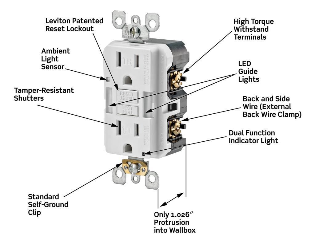 Surprising Leviton Gfci Wiring Diagram Multiple Wiring Diagram Wiring Cloud Overrenstrafr09Org