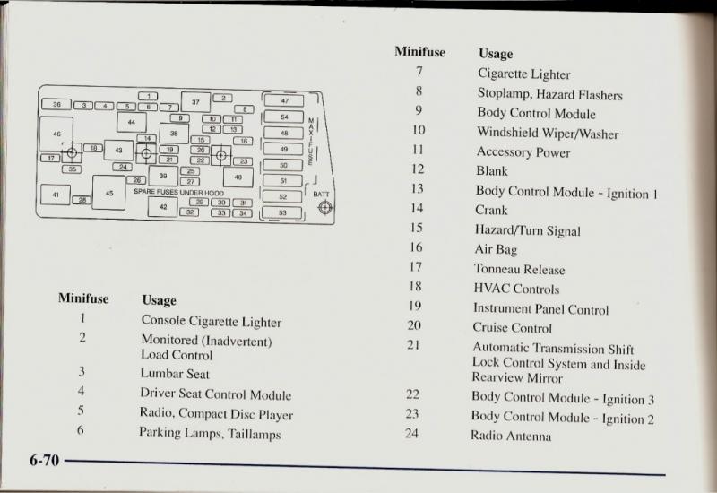 [CSDW_4250]   GM_1200] C6 Corvette Fuse Box Diagram | 2007 Corvette Fuse Box Location |  | Iosto Puti Inki Impa Sulf Isra Mohammedshrine Librar Wiring 101