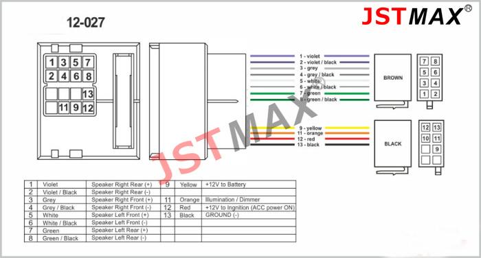 XW_4380] Renault Scenic 3 Wiring DiagramAstic Anist Xolia Mohammedshrine Librar Wiring 101