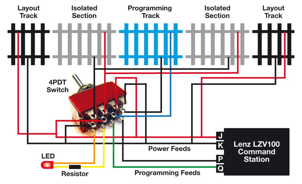 Superb Dcc Track Wiring Bus Wiring Diagram Data Wiring Cloud Domeilariaidewilluminateatxorg
