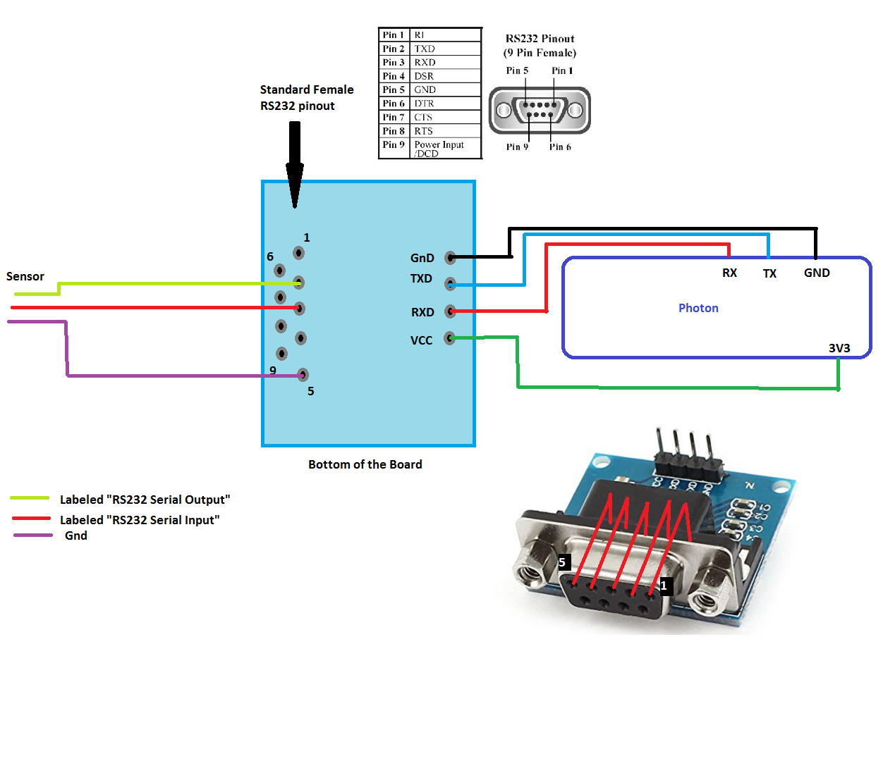 [DIAGRAM_34OR]  RC_8209] Serial Port Pin Diagram Rs232 To Ttl Serial Cable Pinout Diagram  Wiring Diagram | Rs232 To Usb Adapter Wiring Diagram |  | Dogan Bocep Mohammedshrine Librar Wiring 101