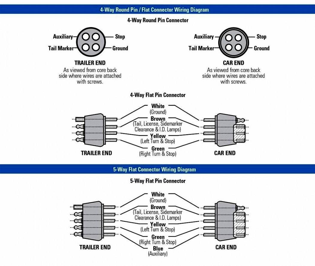 simi trailer 7 pin wire diagram xe 0317  trailer plug wiring diagram on semi flat trailer plug  plug wiring diagram on semi flat