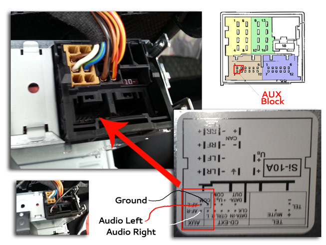 Outstanding Matds Homepage Diy Install Aux In Cable For Volkswagen Rcd 210 Wiring Cloud Staixaidewilluminateatxorg