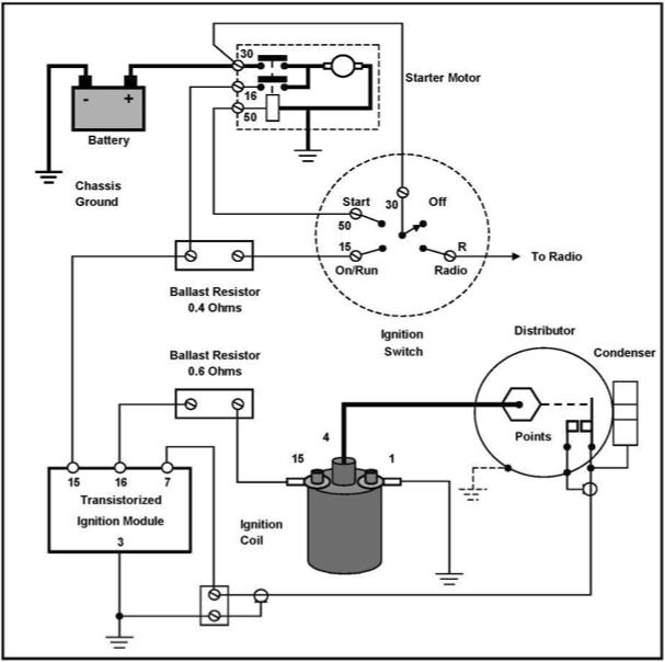 ws_0810] basic ignition system wiring diagram  lious taliz lous jebrp mohammedshrine librar wiring 101