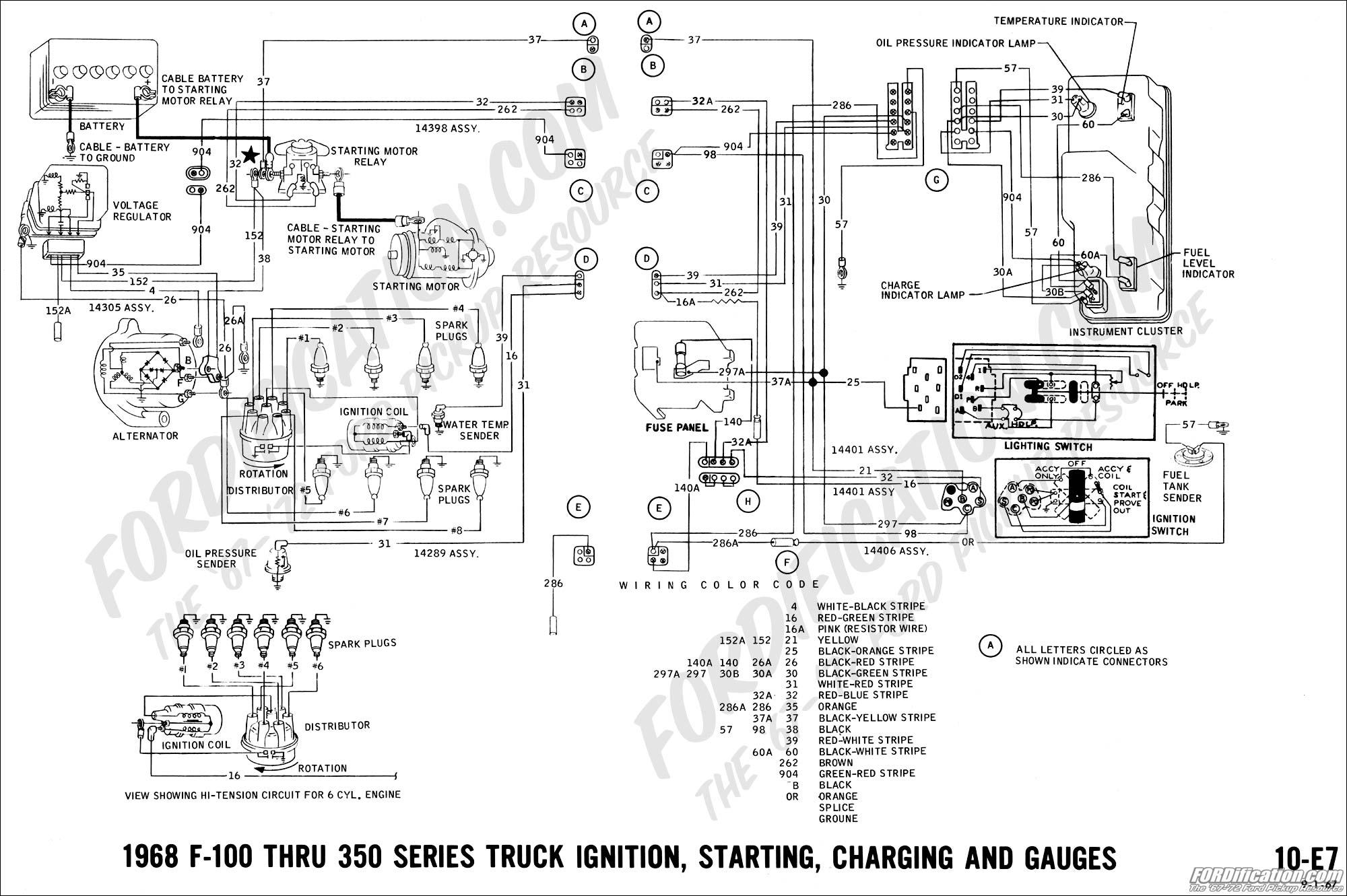 Pleasing 1968 Ford Truck Wiring Diagram Wiring Diagram Data Schema Wiring Cloud Orsalboapumohammedshrineorg