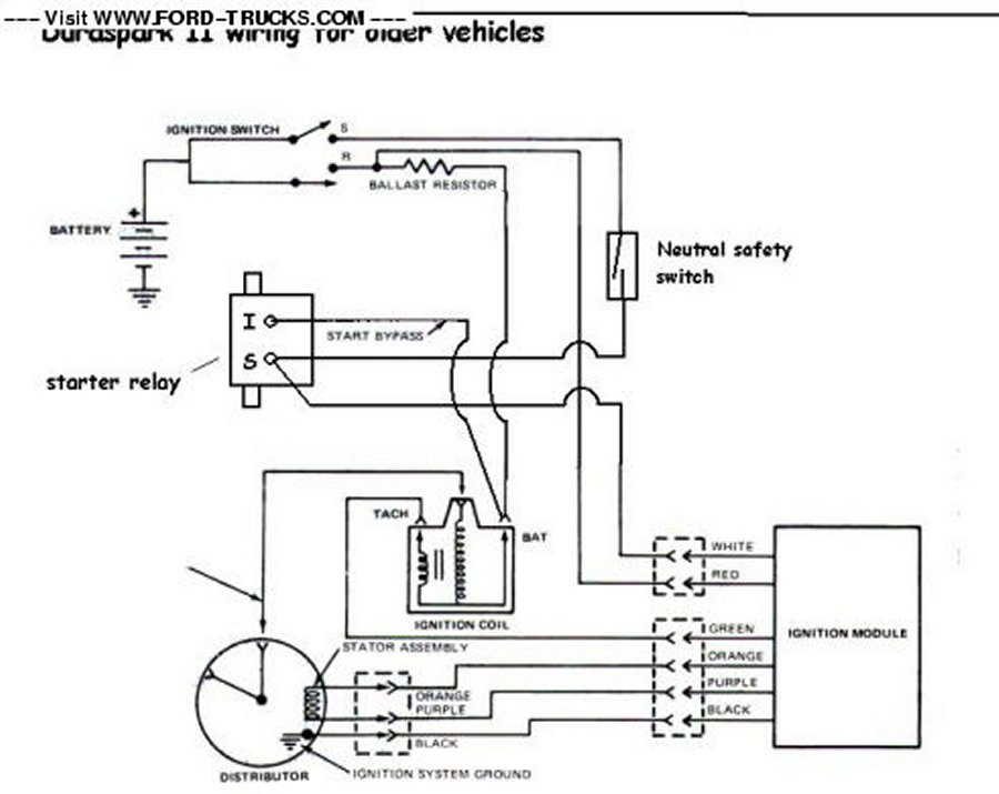 wiring diagram for 79 ford truck mz 2402  1979 ford 460 ignition wiring  mz 2402  1979 ford 460 ignition wiring