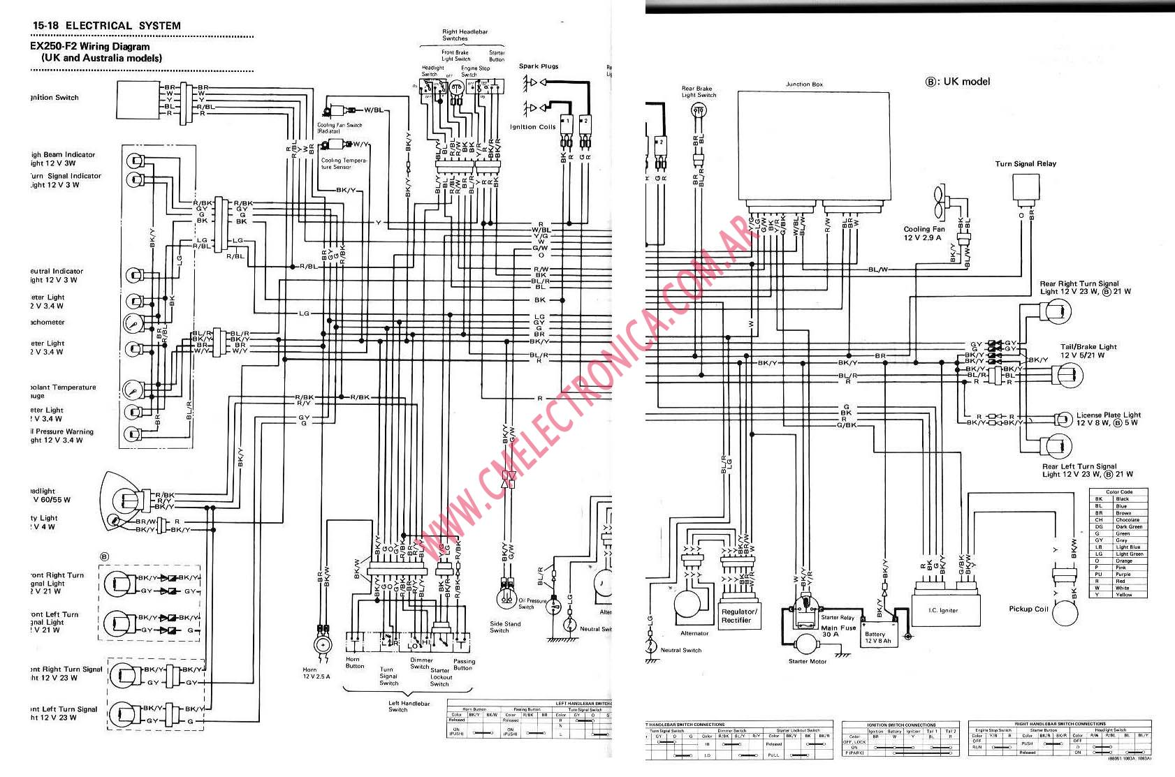 Excellent 2000 Kawasaki Lakota 300 Wiring Diagrams Wiring Diagram Online Wiring Cloud Monangrecoveryedborg