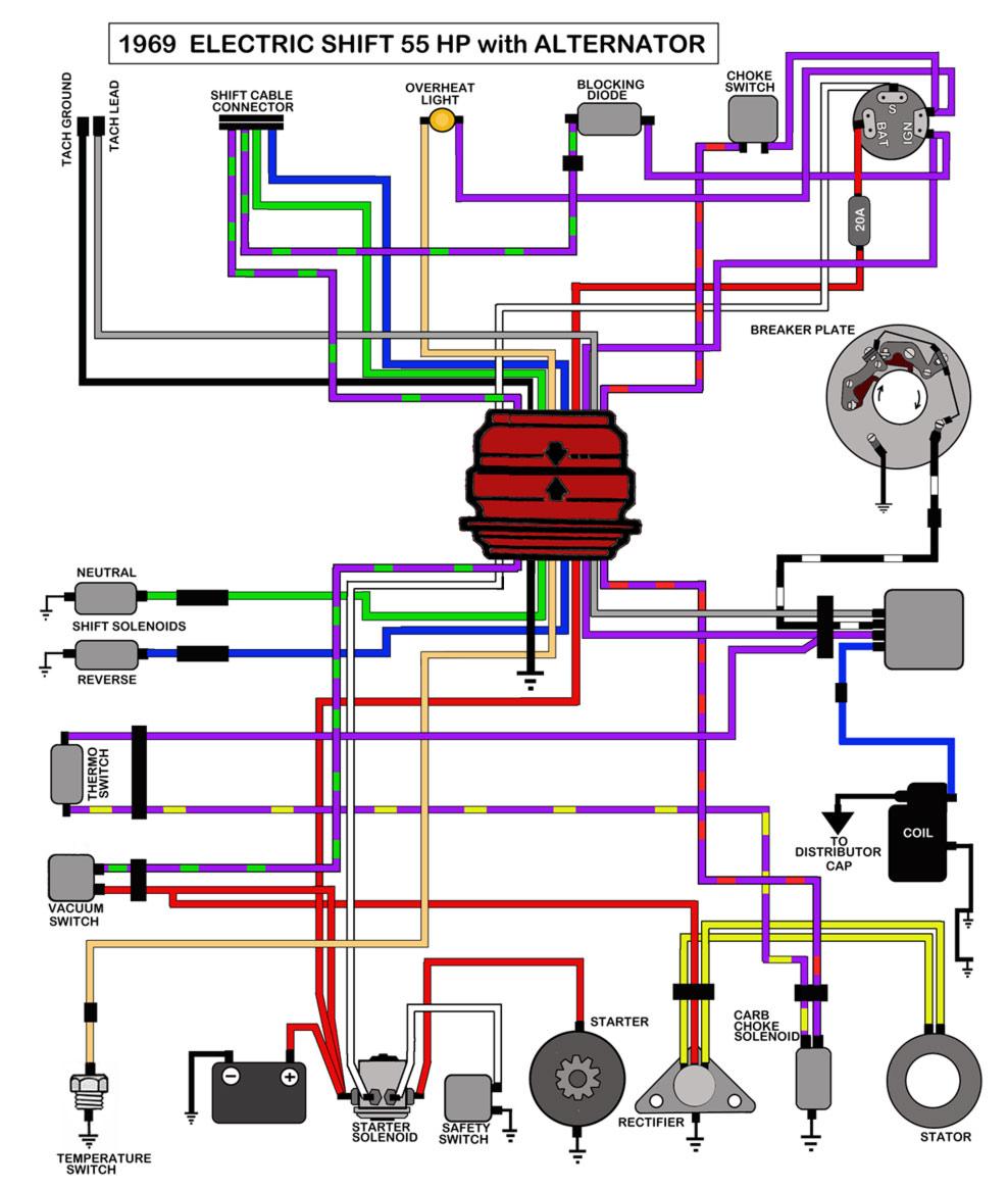 Peachy Duffy Boat Wiring Diagram Basic Electronics Wiring Diagram Wiring Cloud Ostrrenstrafr09Org
