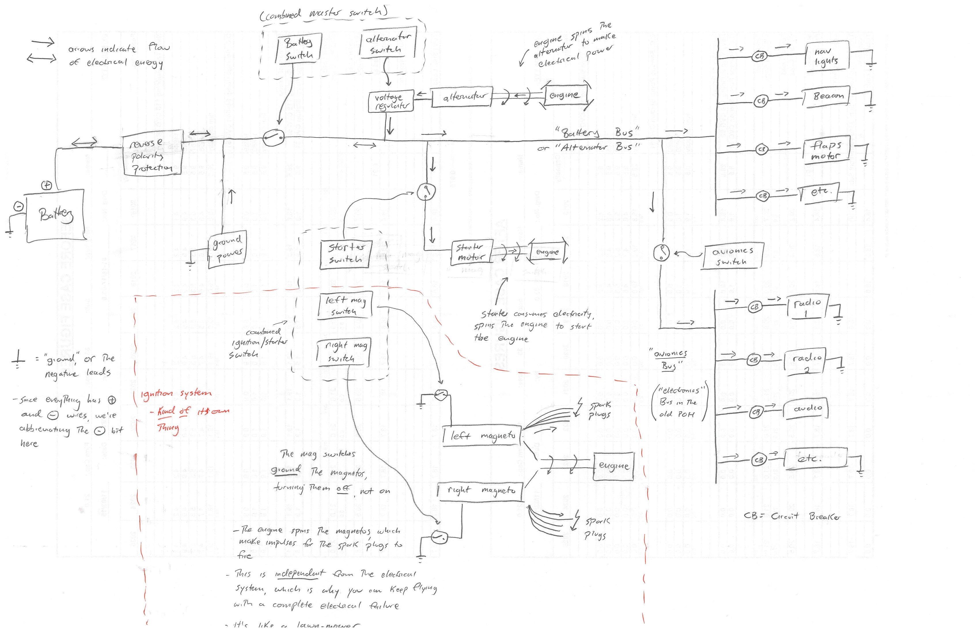 YN_2423] Cessna Wiring Diagram Download DiagramSand Ponol Rele Mohammedshrine Librar Wiring 101